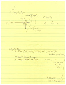 Gericho Loop notes